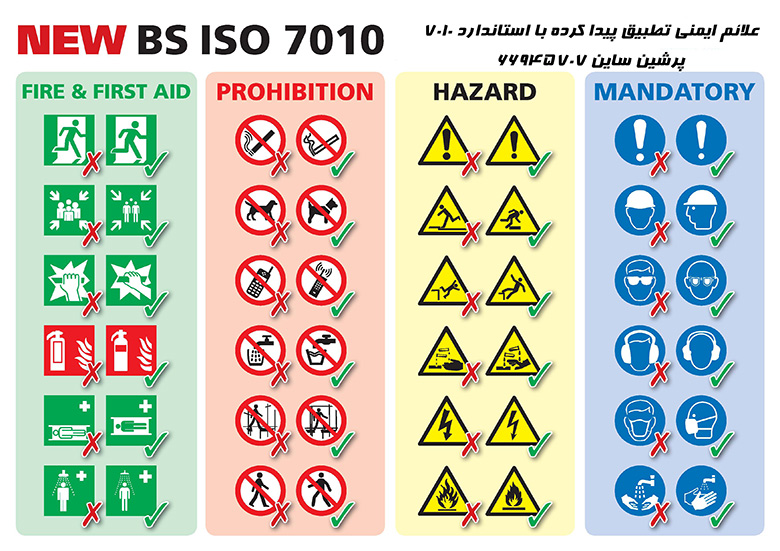 iso 7010 bs